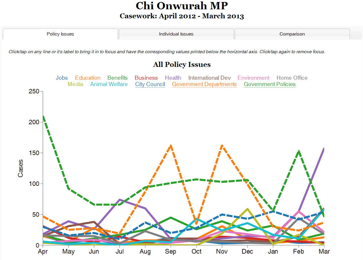 Winner of Open Data competition claims his Parliamentary tea with Chi